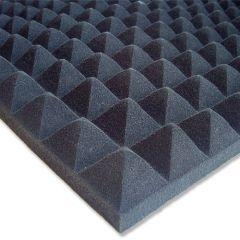 Плита из пенополиуретана Mappysil 360 Пирамида 1000х1000х70 мм
